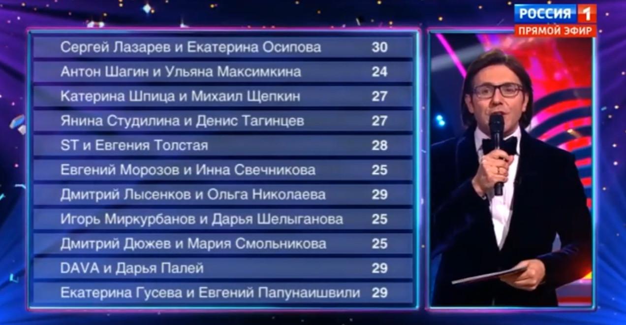 Рейтинговая сетка участников 12 сезона